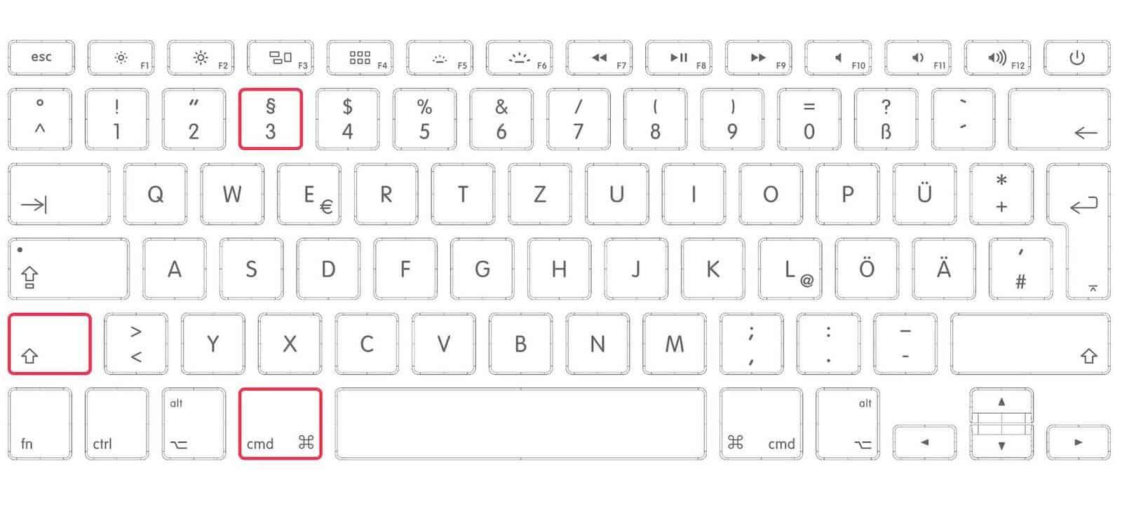 como tomar captura de pantalla en laptop mac os