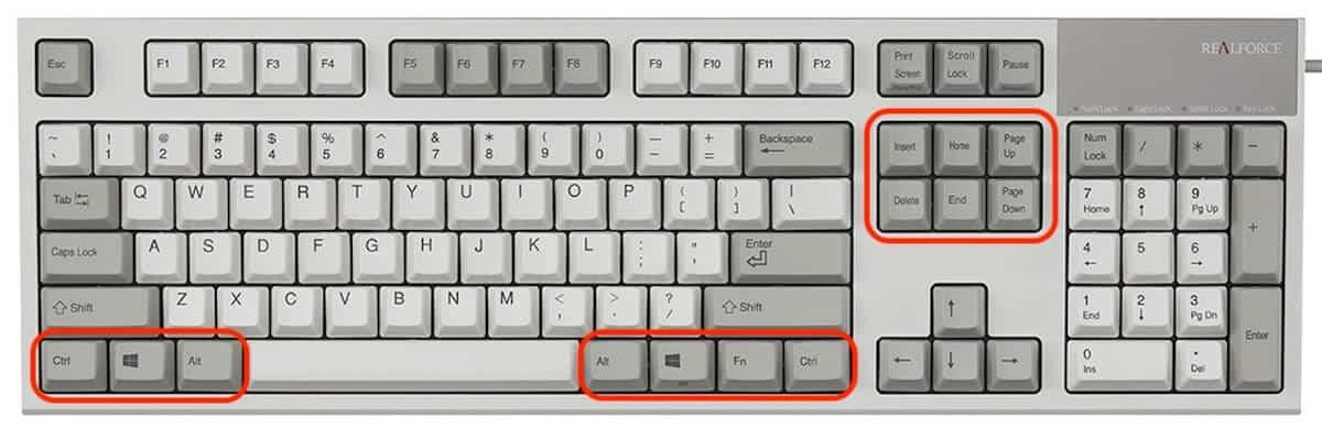 partes del teclado - control
