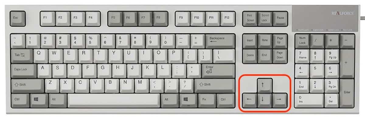 partes del teclado - cursor