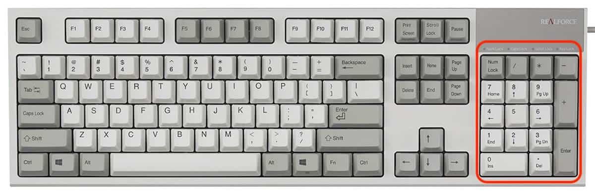 partes del teclado - numerico