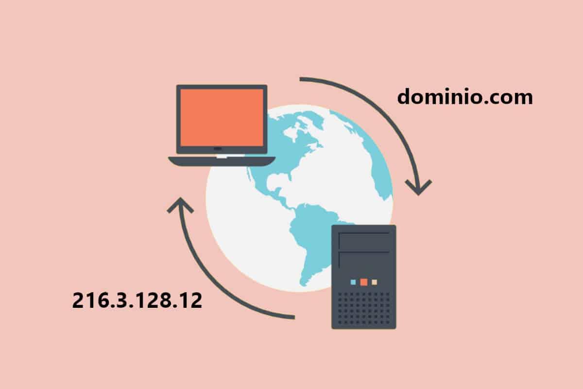 Servidor DNS no responde - Dominio e IP