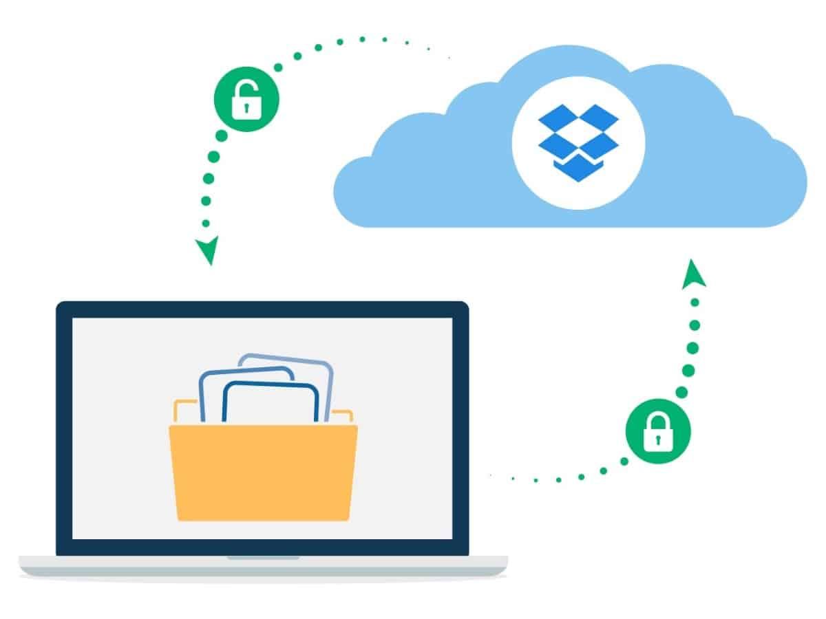 Características de Dropbox-almacenamiento en la nube